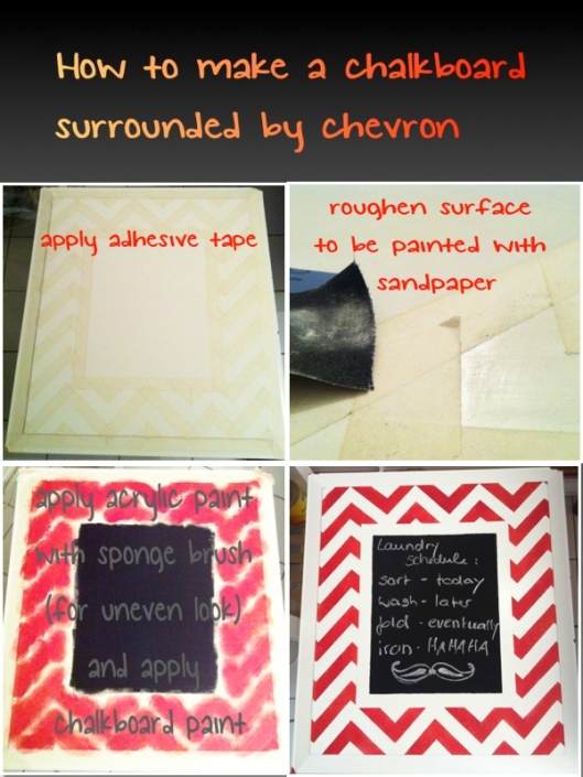 Crafty weekend - DIY chalkboard